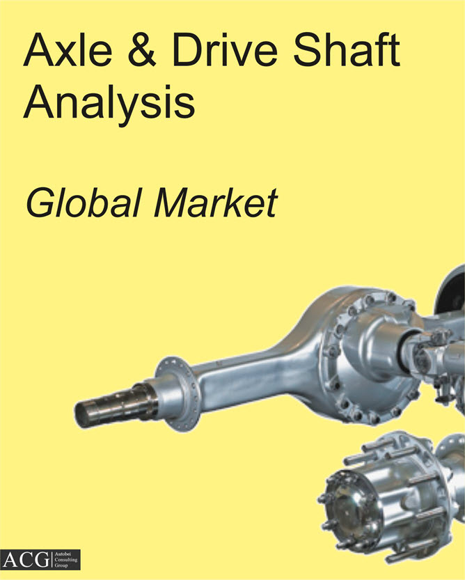 Global Axle and Drive Shaft Market Analysis Report