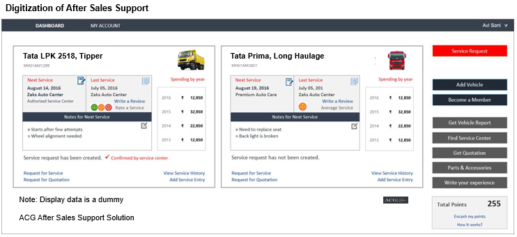 ACG Digitization of Truck After Sales Support Software