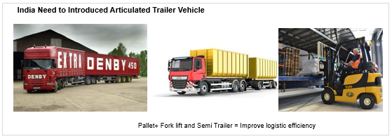 Articulated Tractor Trailer segment need to be introduced in India