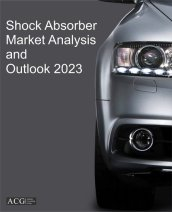 Automotive Shock Absorber Market