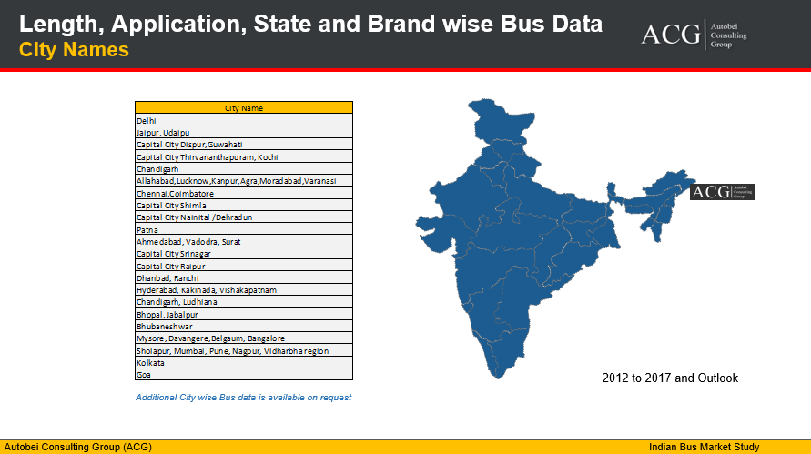 Length, Application, Cities and Brand wise Bus sales Data