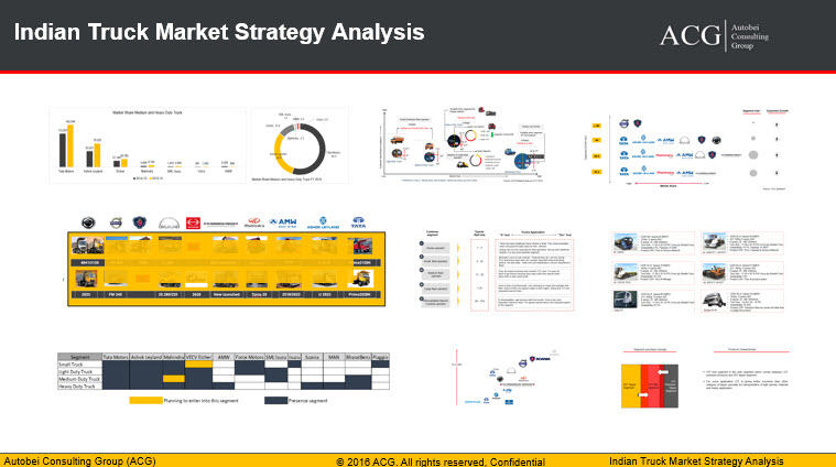 Most Detail Indian Truck Market Strategy Analysis Report 2017