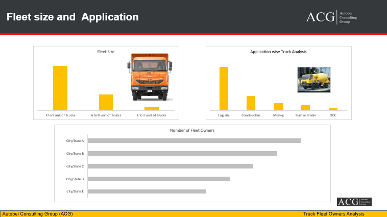 Truck fleet size, Application and Top Trucking hubs in India