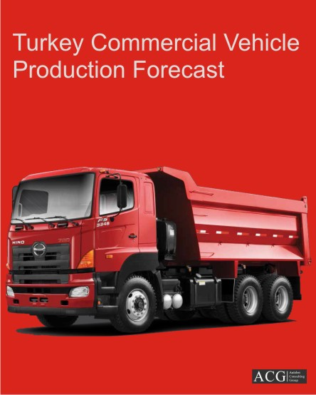 Turkey Commercial Vehicle Production Trend and Forecast